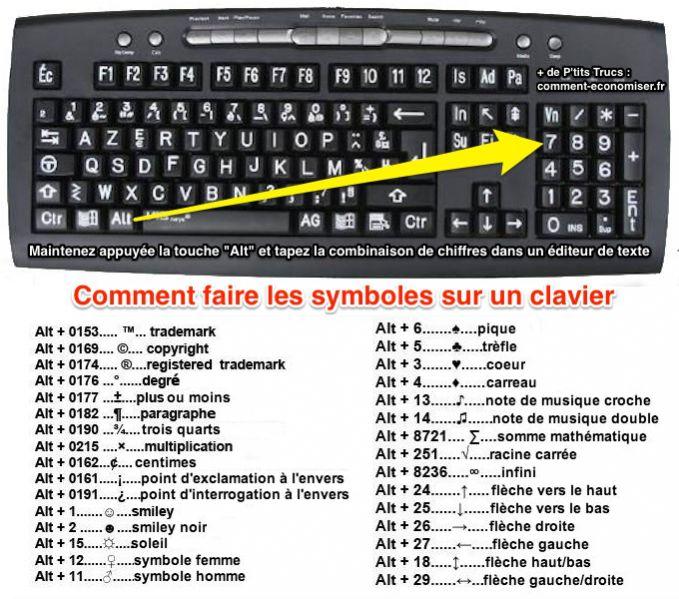 comment faire 0 barre avec clavier