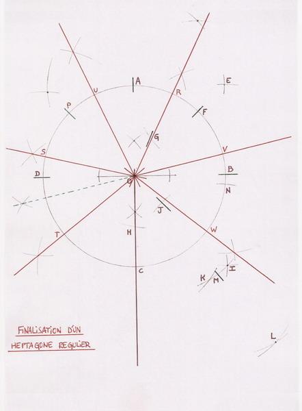 comment faire 5 parts egales cercle