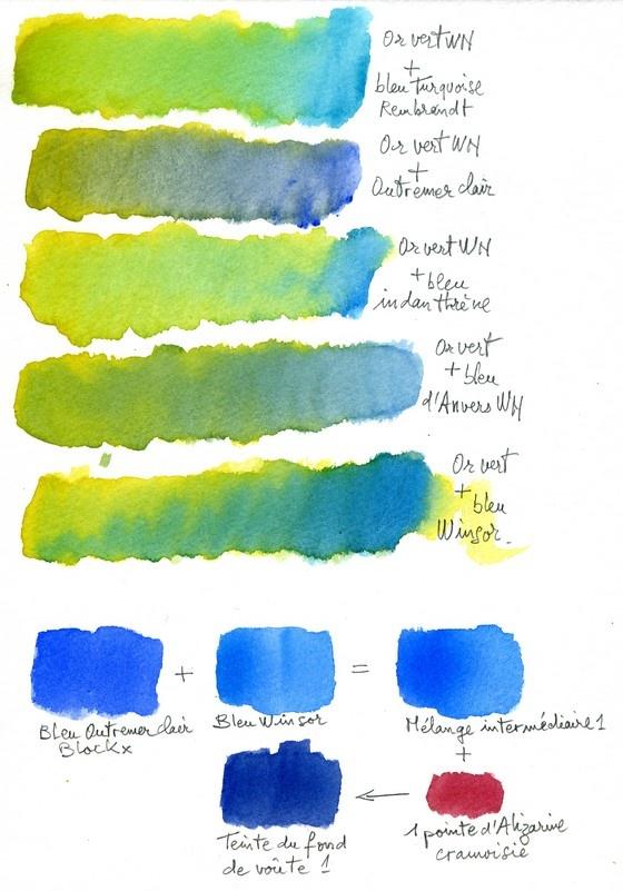 comment faire du bleu