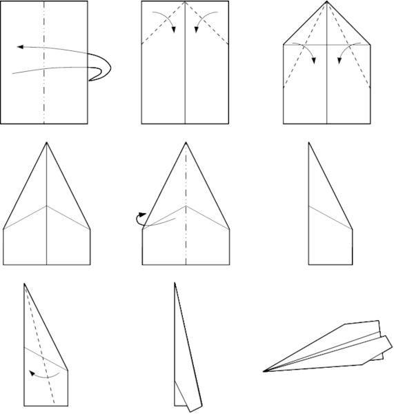 Comment Faire Un Avion En Papier Le Comment Faire