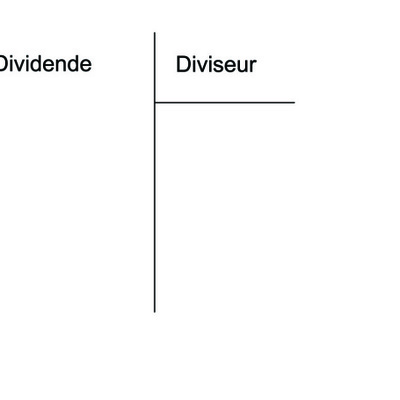 savoir faire une division