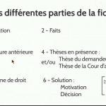 Comment faire une dissertation en droit administratif